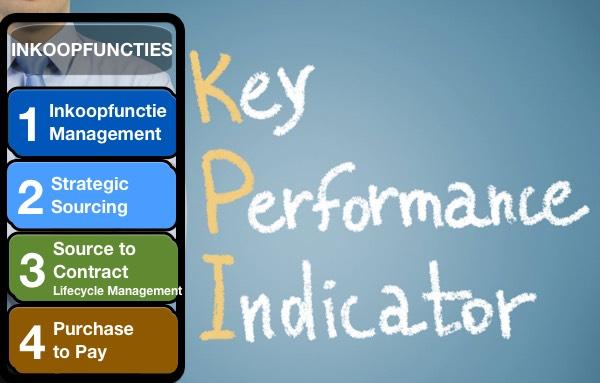 KPI's helpen bij de focus op het realiseren van de belangrijkste doelstellingen. De lijst met top KPI's voor het inkoopproces biedt je hiervoor de basis.