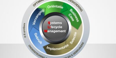 E-proQure ontwikkelde het best practice Systems Lifecycle Model voor optimale digitalisering van bedrijfsprocessen.